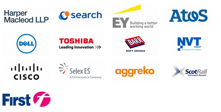 2014 Commonwealth Games Sponsors - Supporters