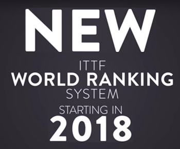 New Table Tennis World Ranking System