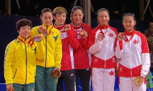 2014 Commonwealth Games Women's Doubles Medallists