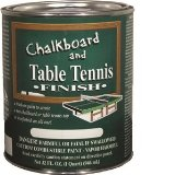 Sheffield 5685 5685 Quart Chalkboard Paint
