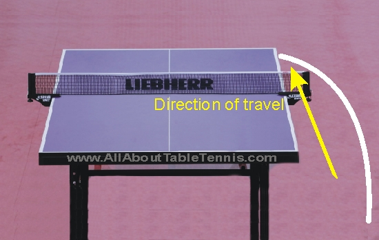 Table Tennis Rules White Lines Edges And Sides Are