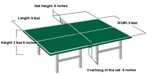 Size dimensions of a table tennis table