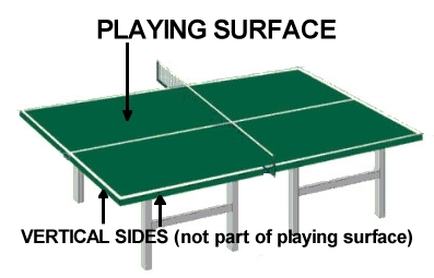 Table tennis table playing surface jpg