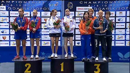 2011 European Table Tennis Championships - Womens Doubles medallists