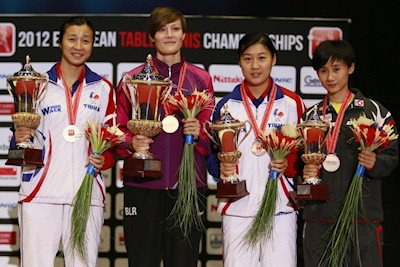 2012 European Table Tennis Championships - Women's Singles