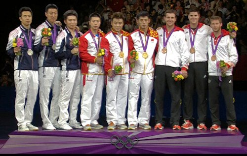 2012 Olympic Games - Medal Winners - Mens Team Event