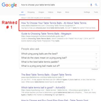 My web site has top rankings in Google search