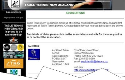 New Zealand Table Tennis web site